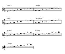 Imagen de presentacion de escalas.